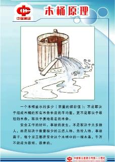 木桶原理图片