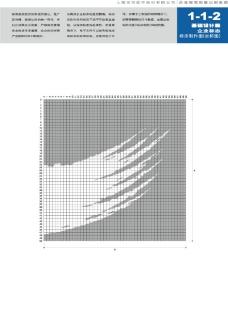上海宝信软件VI0002