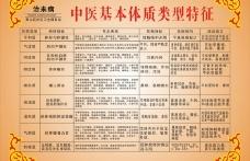 中医展版图片
